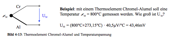 Thermoelement Chromel-Alumel und Temperaturspannung