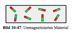 Unmagnetisiertes Material
